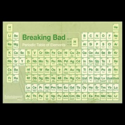 Tee shirt Breaking bad Table des Element  sublimation